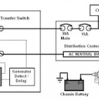 wiring diagram for rv generator yondo tech