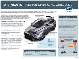 lexus awd technology exclusive 2016 ford focus rs awd system analysis youwheel com