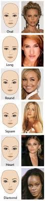 comment choisir sa coupe de cheveux choisir sa coiffure selon visage hair style makeup and haircuts