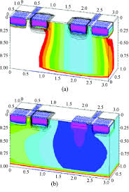 modeling and simulation of single event effect in cmos circuit