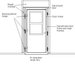 How To Install An Exterior Door Frame Front Door Frame Replacement Forexcaptain Info