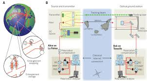 quantum optics science and technology in a new light science