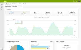 Help Desk Software Reviews by Top 10 It Service Management Software Systems Financesonline Com