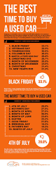 best and worst black friday deals 108 best auto infographics images on pinterest infographics