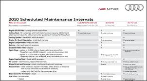 audi a4 b8 information on oil consumption problem audiworld