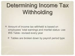 Irs Tax Withholding Tables Preparing Payroll Records Ppt Video Online Download