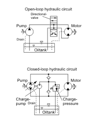 hydraulic drive system wikipedia