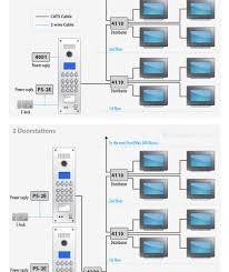 cat 5 wiring diagram pdf u0026 cat 5 wiring diagram pdf u0026 cat 5