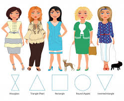 dressing for your body type a plus size woman u0027s guide to style