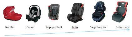 siege enfant obligatoire bien choisir siège pour enfant