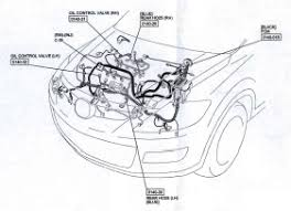 mazda cx 9 ecu schematics and diagram