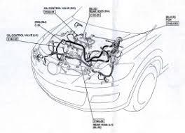 2008 mazda 3 engine diagram wiring library