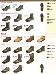 buy safety boots malaysia safety equipment ktc hardware trading sdn bhd one stop