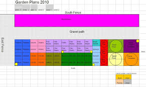 emilee u0027s square foot gardening plan u2013 my square foot garden