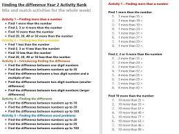 symmetry year 2 greater depth by rehanafazil teaching resources