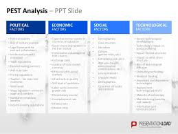 pest analysis powerpoint template