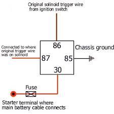 temperamental immobiliser page 1 chimaera pistonheads