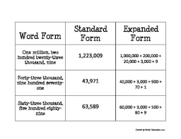 place value in expanded form standard and expanded form 9 10 9 11 lessons tes teach