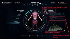 mass effect andromeda profiles mass effect andromeda