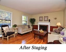 Kitchen Staging Ideas by Home Staging Services Williamsburg Va