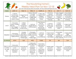 bi weekly meal plan for november 12 25 the better