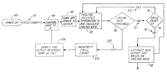 patent us6370450 integrated total temperature probe system