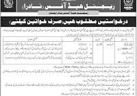 Ministry Of Interior Jobs Jobs Higher Education Archives And Library Department Peshawar