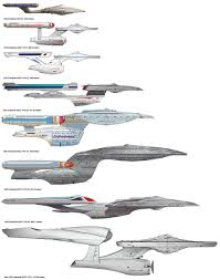 star trek how much does the enterprise increase vary in size comparison of enterprise sizes