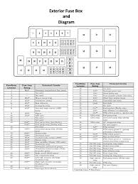ford mustang v6 and ford mustang gt 2005 2014 fuse box diagram