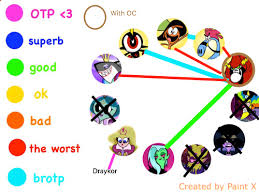 Wander Over Yonder Meme - my wander over yonder shipping meme by cameron33268110 on deviantart