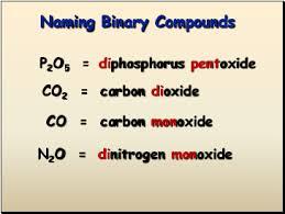 binary molecular nomenclature presentation chemistry sliderbase