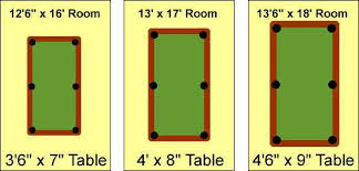 pool table sizes chart standard pool table size the various table sizes and the