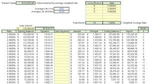 Payment Schedule Excel Template Amortization Schedule With Variable Rates Excel Cfo