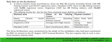 independent electoral and boundaries commission iebc home