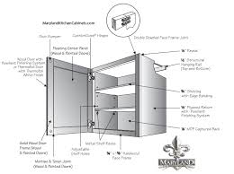 Kitchen Cabinet Construction by 760 U2013 Maple U2013 Cabinet Door Styles And Finishes Maryland Kitchen