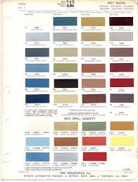 paint chips 1971 buick opel