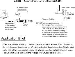 gigabit mode b passive poe splitter injector kit 5 5 x 2 5