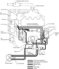 nissan almera ecu pinout repair guides vacuum diagrams vacuum diagrams autozone com