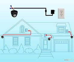 how to install a security camera system for a house quantum hi