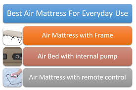 598 Best Mattress Toppers Images Top 5 Best Air Mattress June 2017 Buyer U0027s Guide And Reviews