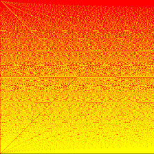 pattern with palindromic numbers palindromic numbers pattern inside prime numbers mathematics