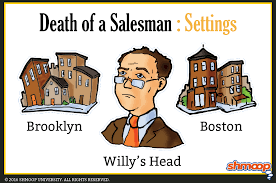 Death of a Salesman Setting Shmoop Where It All Goes Down