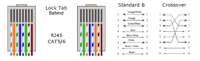 rj45 wiring diagram wikipedia wiring diagram weick