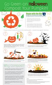 how to compost a halloween pumpkin sustainable america
