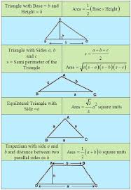 cbse class 9 mathematics chapter 12 important topics and questions