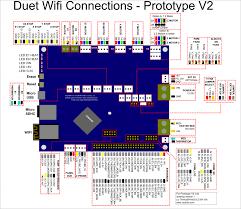 lexus vin wiki x10 wiring diagram x house wiring the wiring diagram arduino x