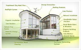 environmentally house plans environmentally house plans innovation ideas 10 eco houses
