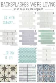 Subway Tiles Backsplash Kitchen You Might Want To Rethink Your Kitchen Backsplash When You See