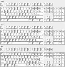 keyboard layout ansi qmk firmware faq keymap md at master qmk qmk firmware github