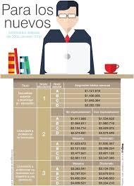 cuanto gana aproximadamente un maestro 2016 upcoming salarios que dividen a profesores y gobierno